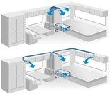 AIRCONDITIONING GH bankairco HB2500 2,5 kW_